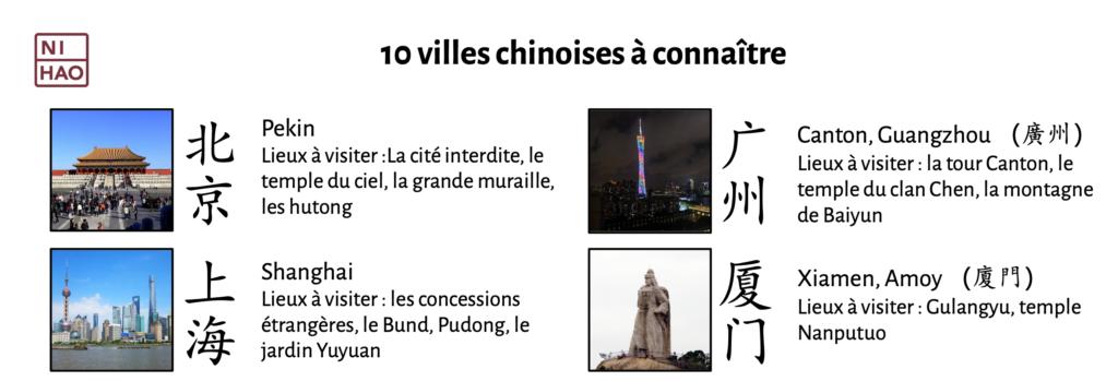 10 villes chinoises à connaitre