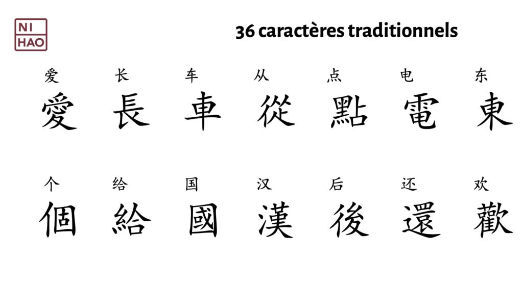 Les caractères traditionnels